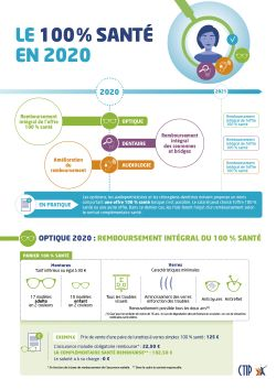 Infographie 1
